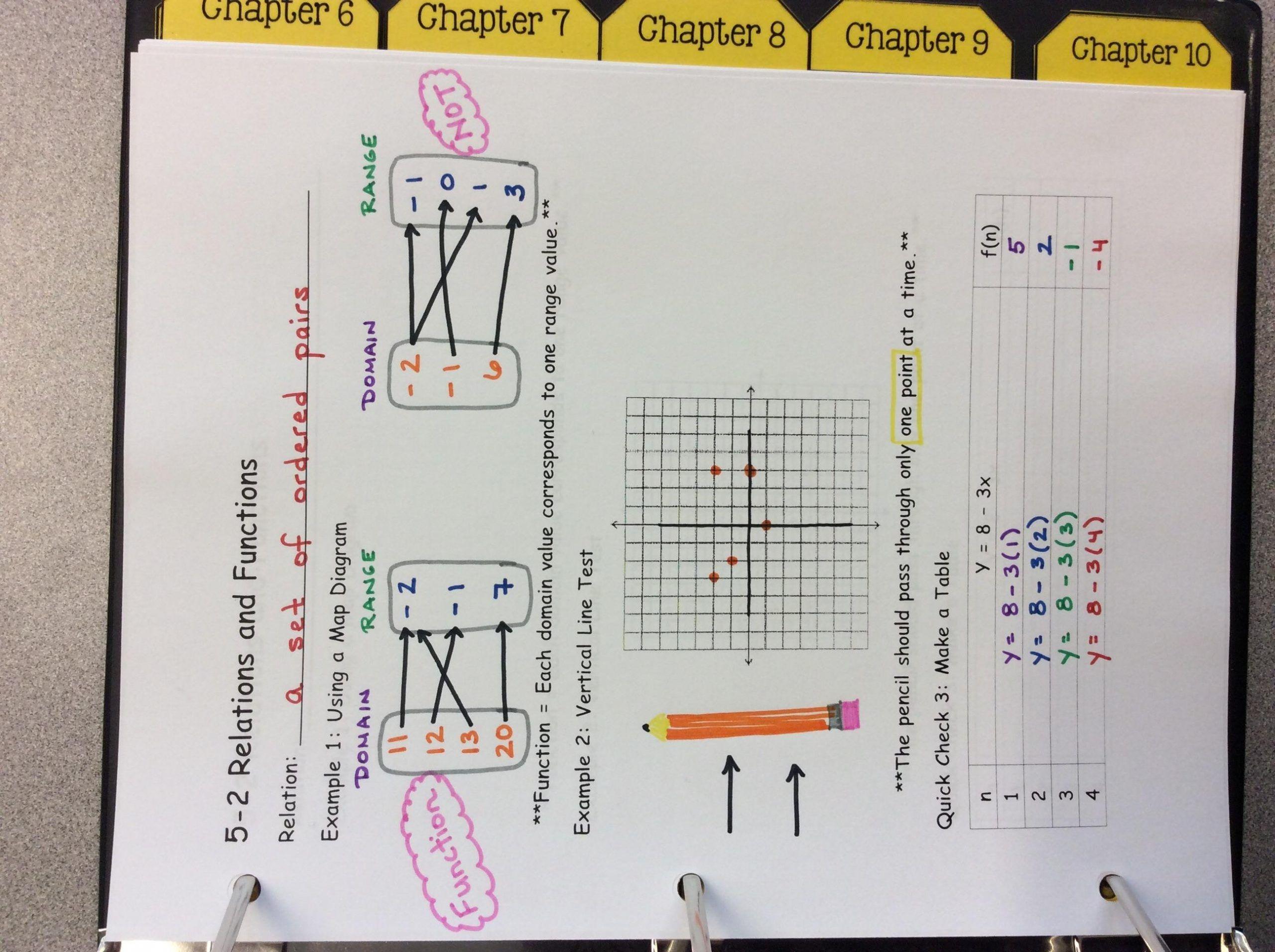 Vertical Line Test Worksheet Relations And Functions In 2020 Kids Worksheets Printables Word Problem Worksheets Cursive Writing Worksheets