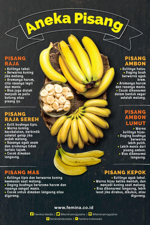 Aneka Pisang Kesehatan Alami Buah Segar Makanan Ringan Sehat