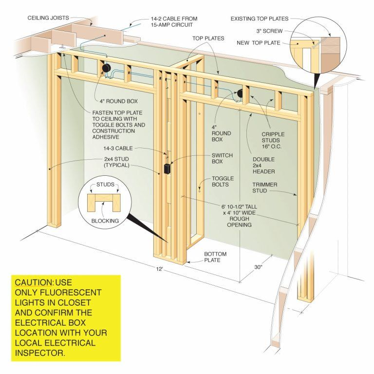 How To Build A Wall To Wall Closet With Doors Wall Closet Framing A Closet Build A Closet