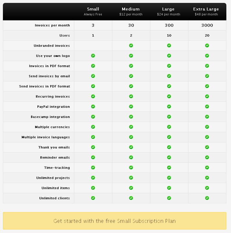 Invoicemachine pricing table ideas #pricing #pricingtable #design via @lizardwijanarko www.ahlidesain.com