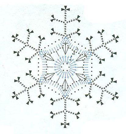 Вязанные снежинки фото схема