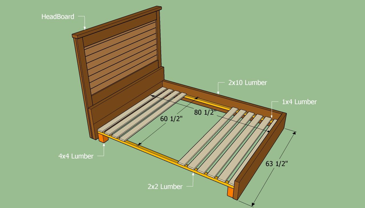 Wooden Queen Bed Frame Plans With Images Wooden Queen Bed