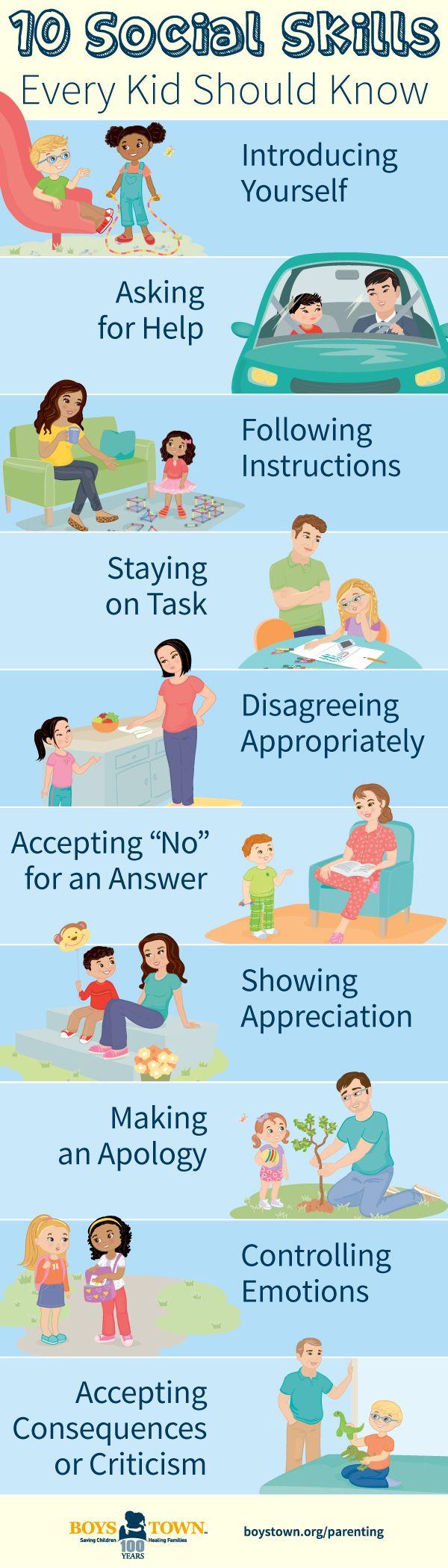 Love these tips - so helpful! Ten skills I\'m definitely teaching my ...