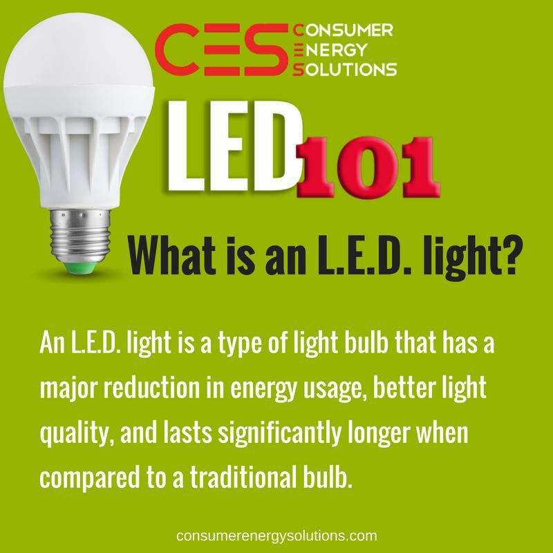 LED Lighting in 2020 (With images) Led lights, Led