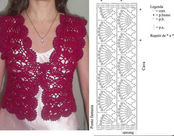 boleros-crochet (2) | Proyectos que intentar | Pinterest | Kleidung ...