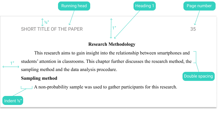 Apa Format For Academic Papers And Essays Template Apa Research Paper Research Paper Essay Format