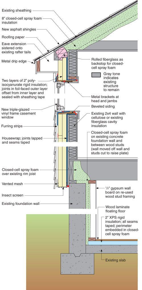 National Grid Deep Energy Retrofit 1960s Garrison Colonial Comprehensive Retrofit Building Profile Bui Energy Retrofit Rigid Insulation Architecture Details