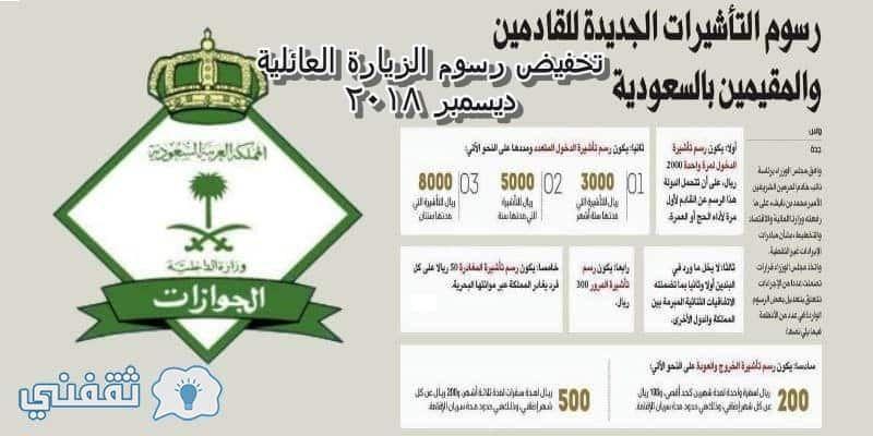 رسوم تأشيرات السعودية الجديدة 1440 2019 للمقيمين و الوافدين وحقيقة تخفيض رسوم الزيارة العائلية Social Networking Sites Visa Create A Company