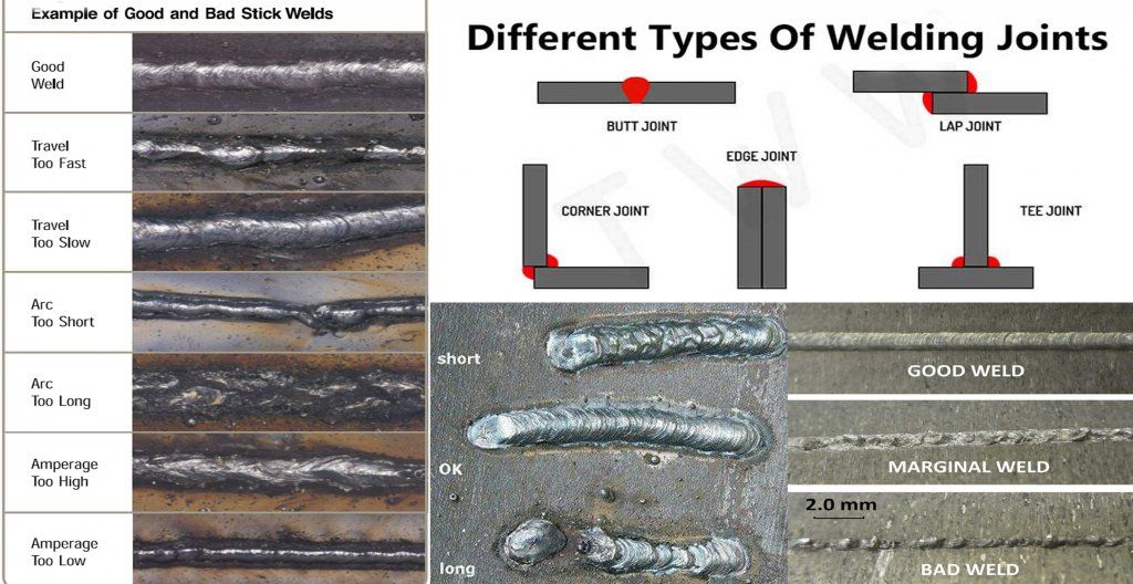 Different Types Of Welding Joints Types Of Welding Joint Sheet Metal Work
