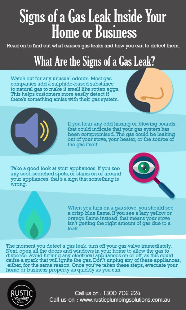 Signs Of A Gas Leak Inside Your Home Or Business Plumber How To Find Out Leaks