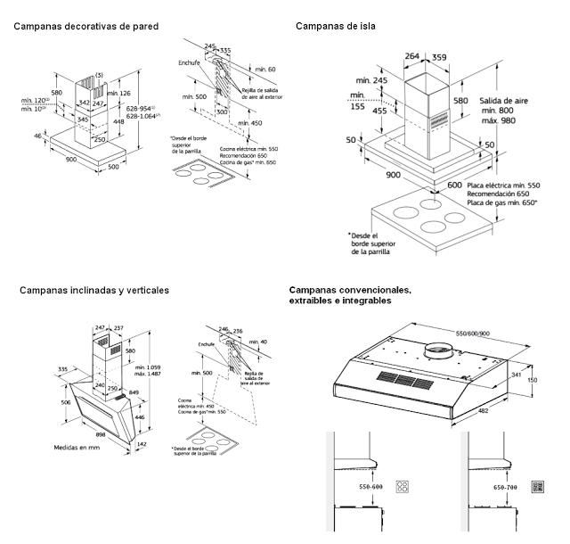Cómo Colocar Una Campana Extractora Cocinas Con Estilo Campanas De Cocina Campanas Extractoras De Cocina Campana Extractora