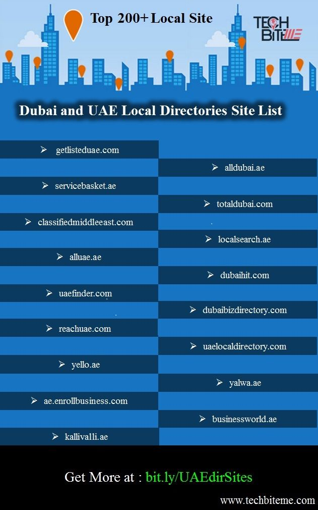Top 263+ UAE Local Business Listing, Business Directories