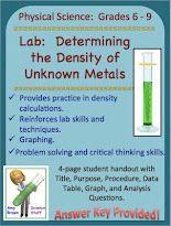 Science Teaching blog
