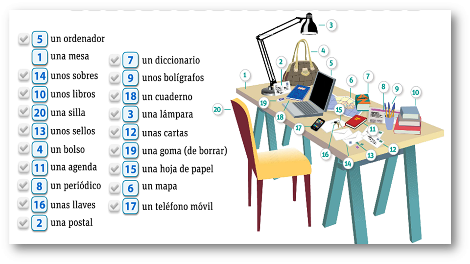 Vocabulario en la oficina espa ol pinterest for Ingles en la oficina