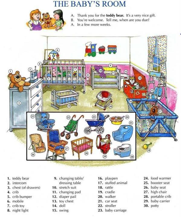 livre de grammaire anglaise pdf