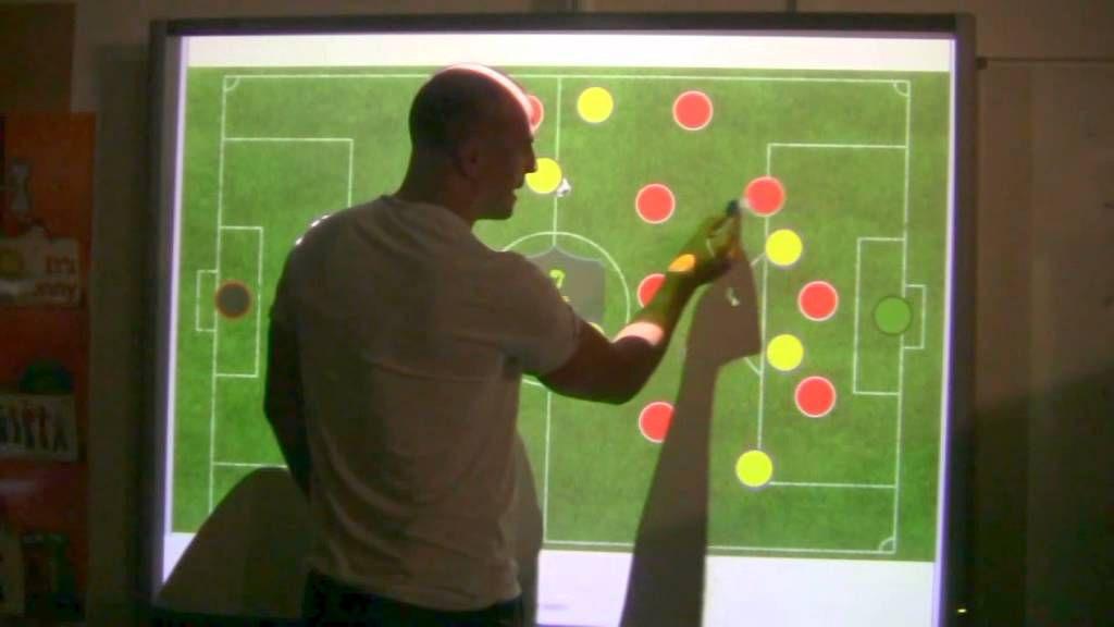 Fútbol Táctica - La defensa de jugadas de estrategia