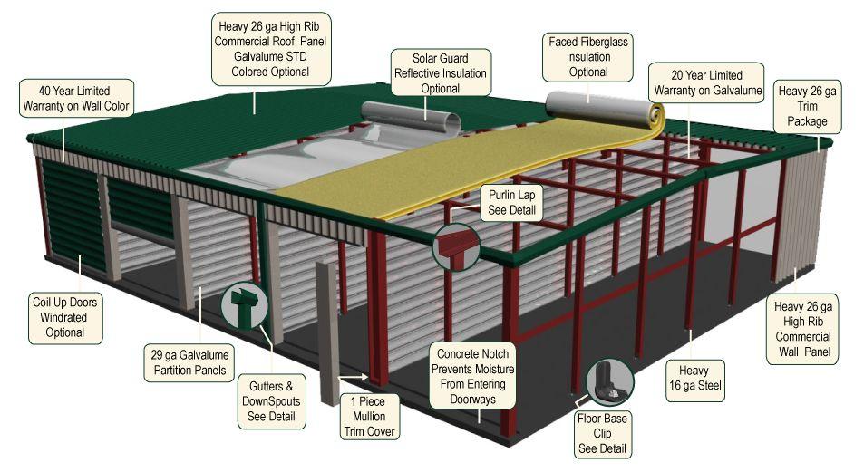 Mini storage building components storage building kits