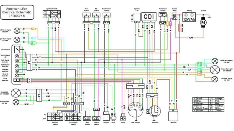 110 Loncin Wiring Diagram In 2020