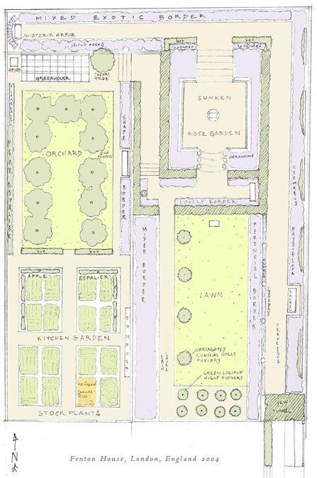 Fentonhouse Jpg 447 674 Pixels Fenton House Garden Design Landscape