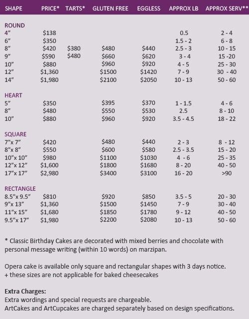 Cake Price Sheet (Pricing For A Home Bakery. Good To Know) | Four