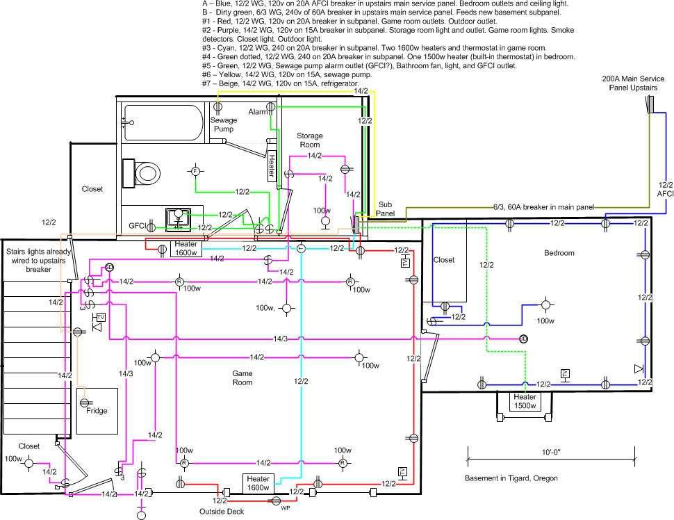 Basement Wiring 1 Home Electrical Wiring Floor Plan Drawing Diy Electrical