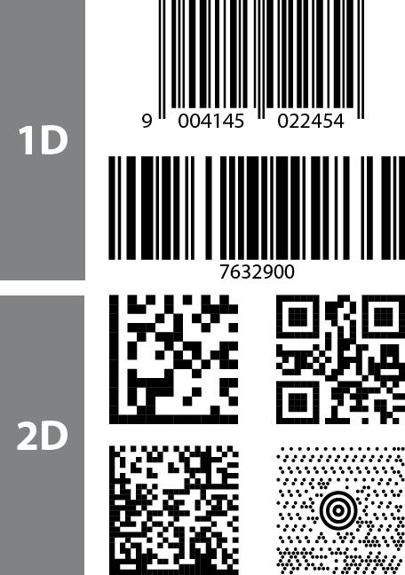 Imprimir Datamatrix Pdf417 Code 39 Ean128 Upc Ean 13 Itf 14 Gs1 Databar Qrcode 2 Of 5 Datamatrix Imprimir