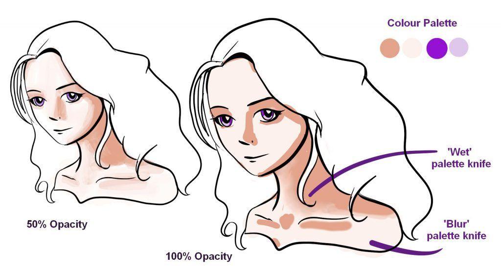 Drawing Manga In Artrage Coloring Drawings Manga Art Manga