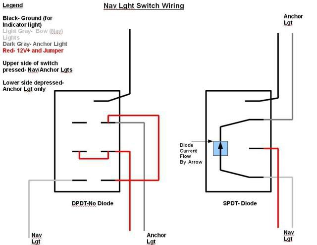 Nav  Anchor Light Switch Diode - The Hull Truth