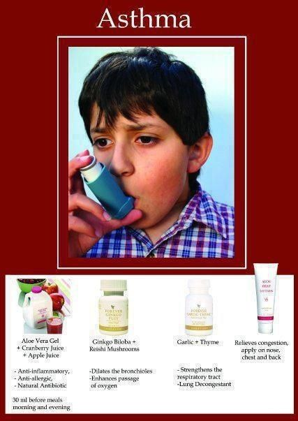Forever products that can help with asthma. Available from www.katedixon.myforever.biz