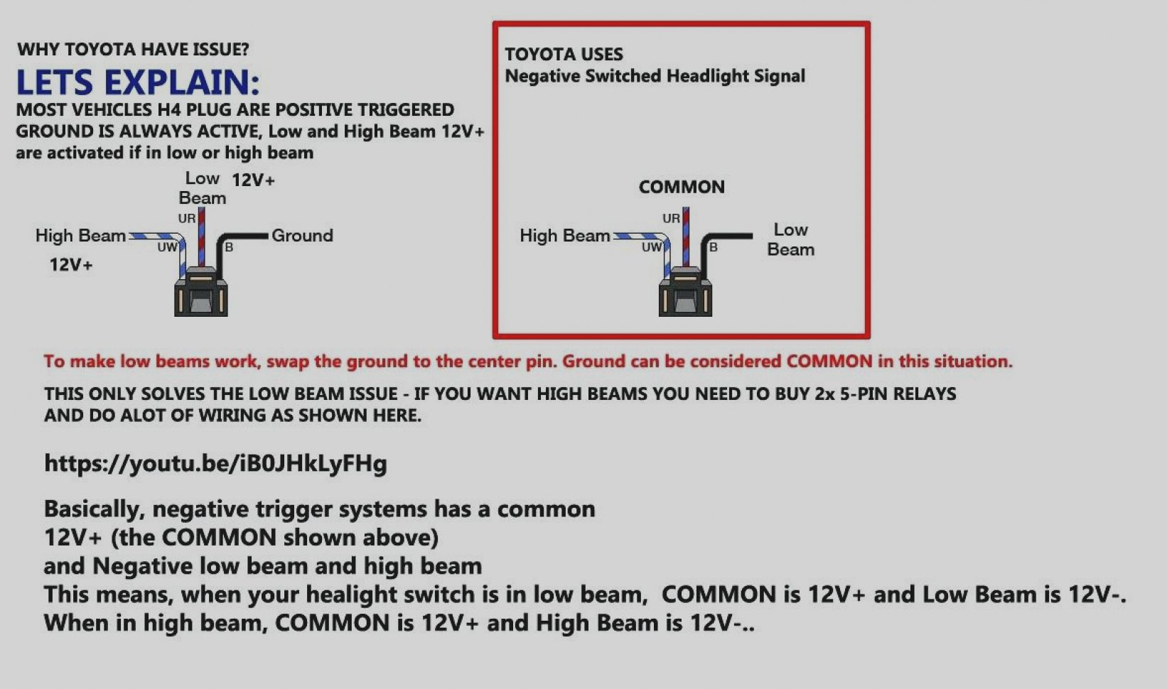 medium resolution of pictures of spotlight wiring diagram negative switching 5 pin