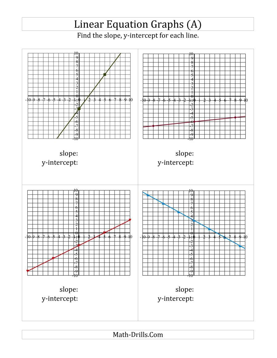 The Finding Slope and y-intercept from a Linear Equation Graph (A) Math  Worksheet   Graphing linear equations [ 1165 x 900 Pixel ]