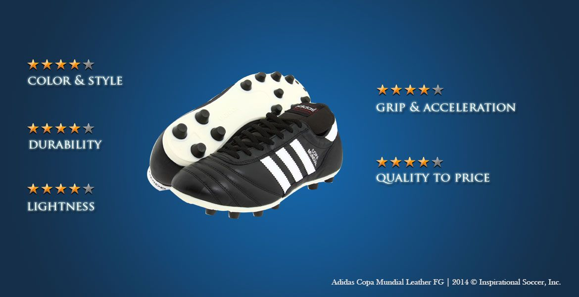 Best Medium Adidas Soccer Cleats – Copa Mundial Leather FG Review | Excellent lightness. Fit perfectly. Decent materials. Strong support for acceleration (4/5 stars).