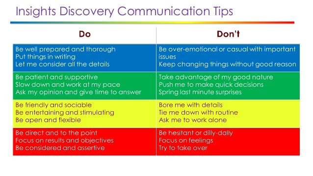 Insights Discovery: communication do and don't | All About