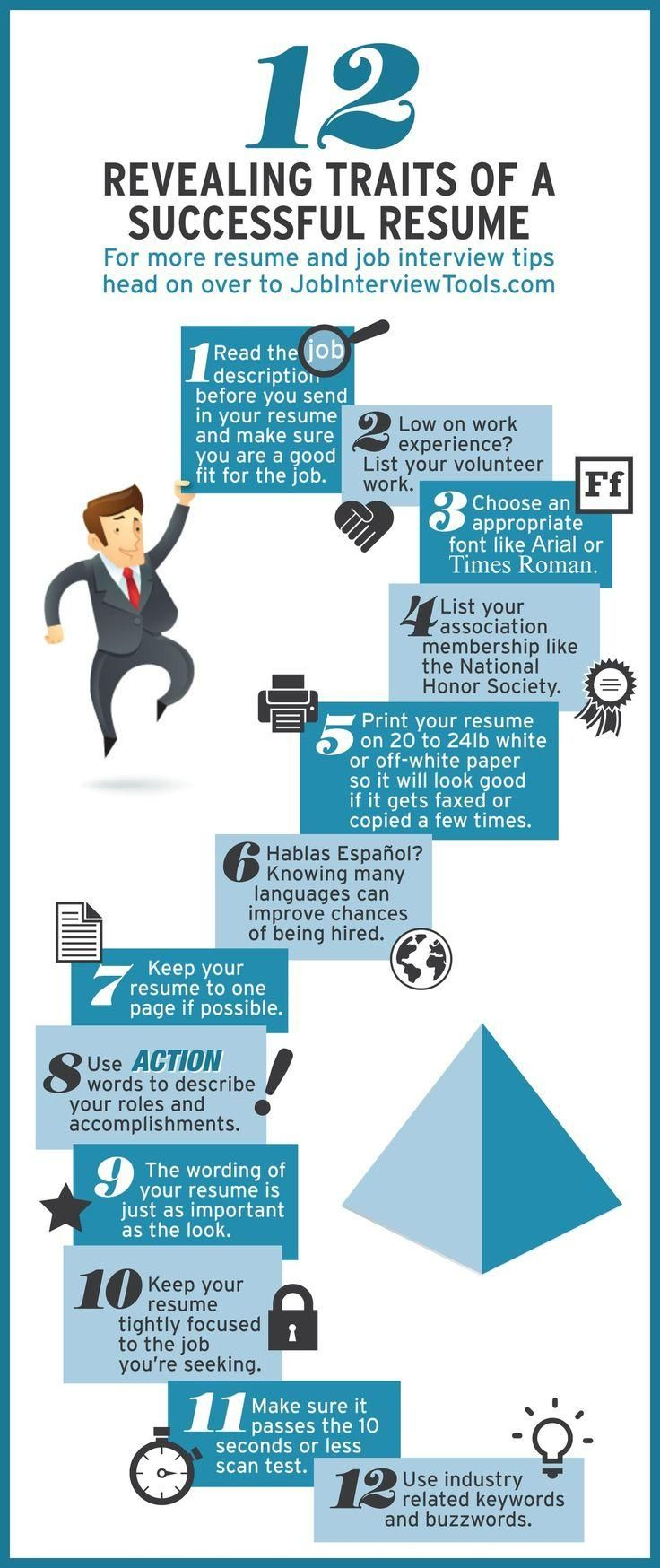 12 revealing traits of successful resume resume interview
