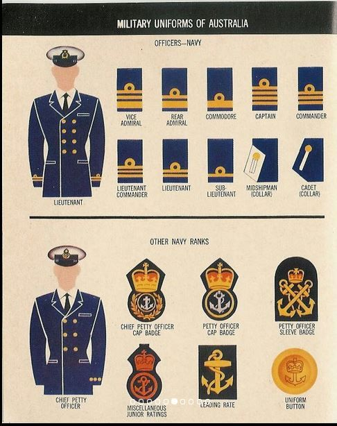 Uniforms Of Australian Navy 1967 Source Uniforms Of Seven Allies Navy Ranks Army Ranks Military Ranks