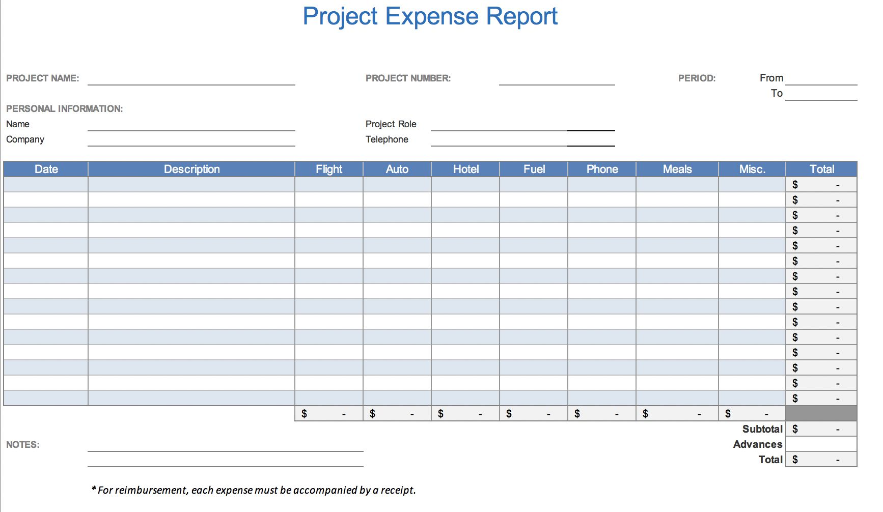 The 7 Best Expense Report Templates For Microsoft Excel In Gas Mileage Expense Report Template Best Samp Spreadsheet Template Microsoft Excel Report Template