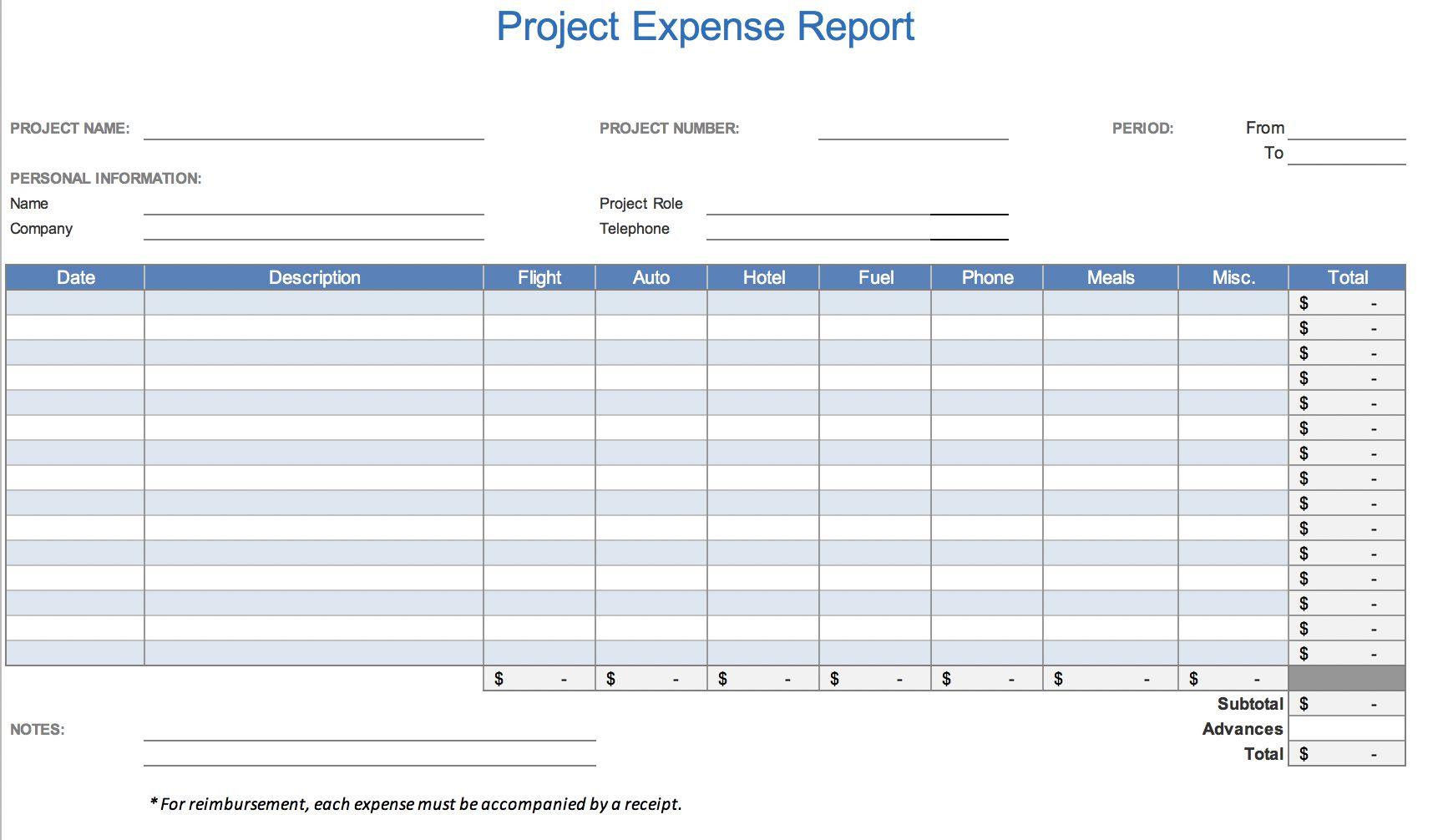 Gas Receipt Template Excel