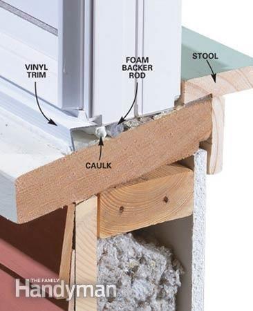 How To Install Vinyl Replacement Windows Diy Home Repair Vinyl