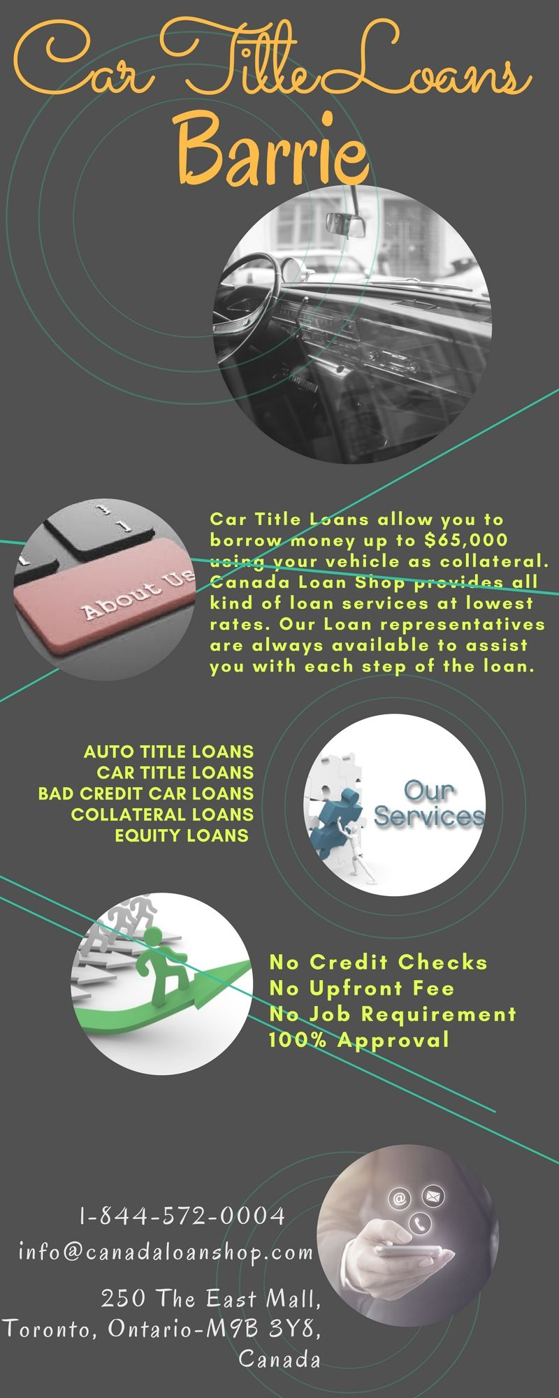 Car Title Loans Toronto Auto Title Loans With Instant Approval Car Title Loan Shopping Hacks