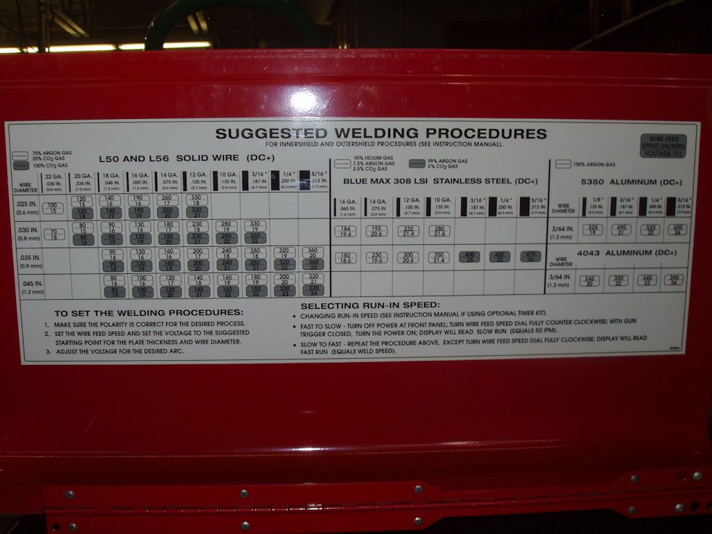 medium resolution of this page covers how to set up a mig welder using the voltage wire feed speed and mig welder chart settings