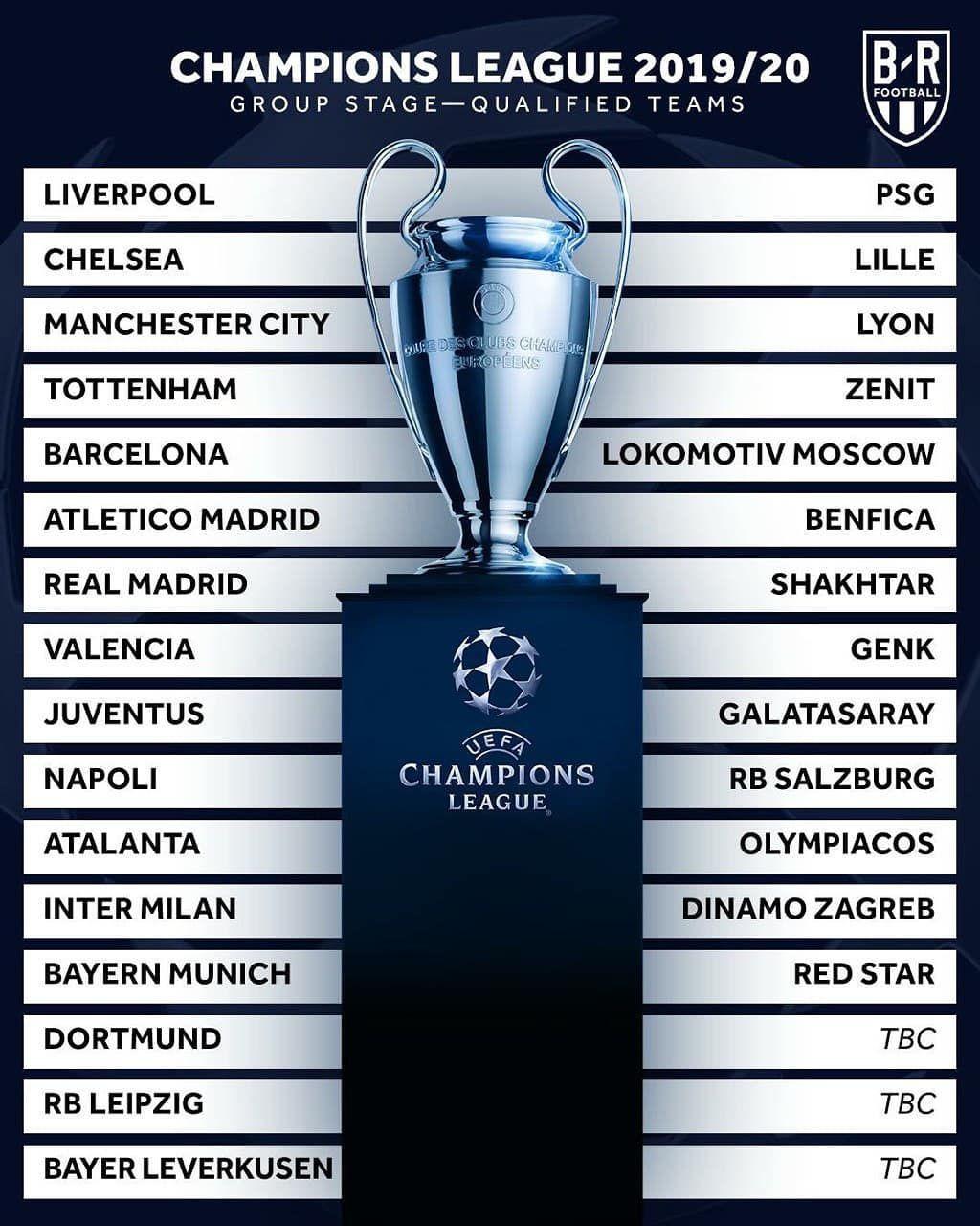 Estos Son Por El Momento Los Participante De La Champions Championsleague Realmadrid Foot Champions League Liverpool Uefa Champions League Barcelona Players