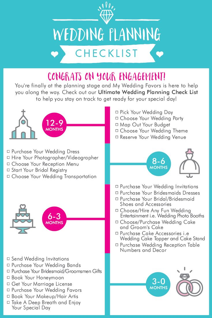 Check out our Ultimate Wedding Planning Check List to help you stay ...