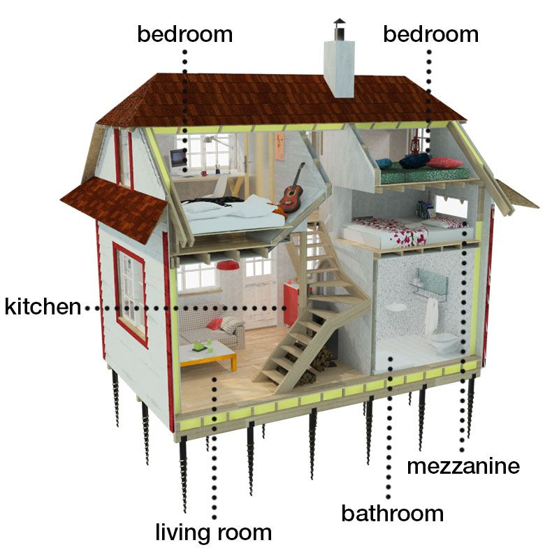 Small Wooden House Plans | Micro Homes Floor Plans | Cabin Plans