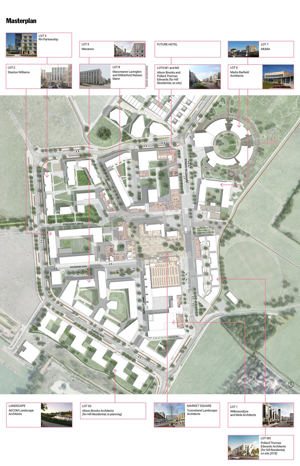 North West Cambridge: A brave new world | Urban landscape ...