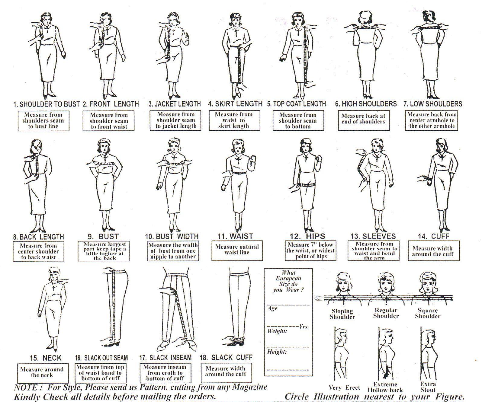 tailored suit measurements 1930s   Measurement Form For Men ...