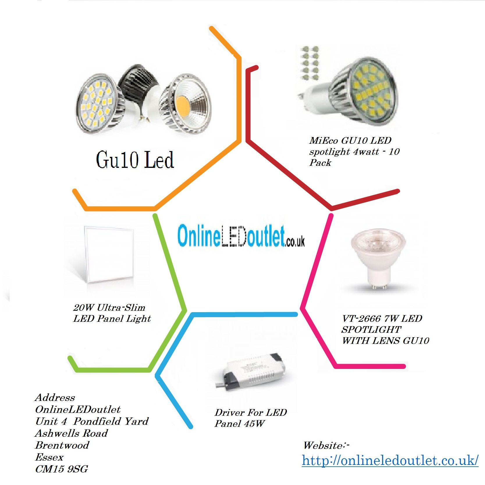We Sell Quality LED bulbs; GU10, MR16,  Spotlight, Ceiling and LEDs online. Our guaranteed LED bulbs can reduce your lighting energy bills by up to 90%.For more visit http://onlineledoutlet.co.uk/