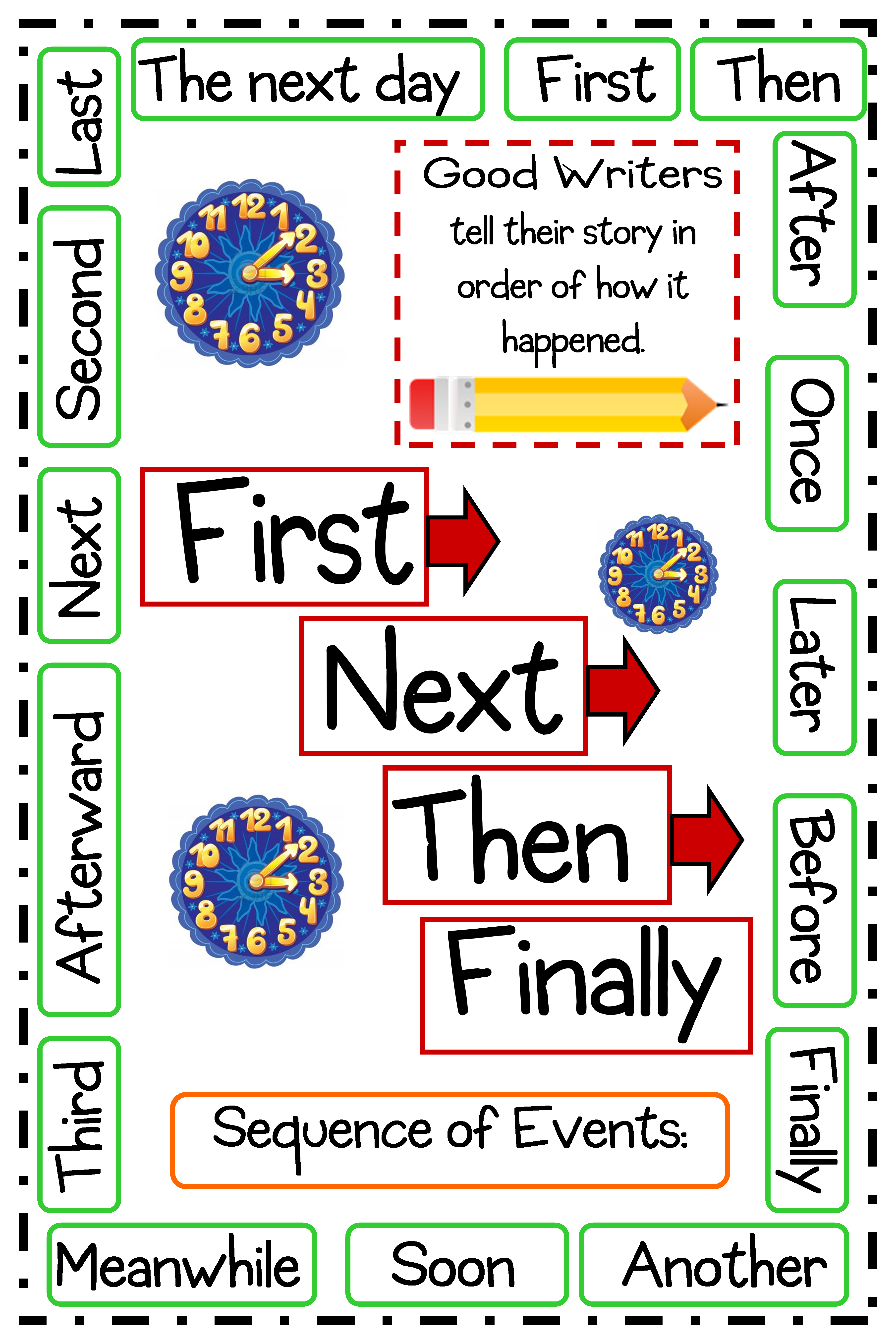 First Next Then Finally Worksheet in addition Sequence Worksheet Worksheets additionally Easter Sch and Language Activities for Sch Therapy   Teaching furthermore  furthermore  also Story Retelling Worksheets For First Grade Great Lesson Plans further Sequence Of Events Worksheets First Then Last Finally Meanwhile At together with  moreover First   Next    Then    Finally    STC Printables   Pinterest as well  in addition First Grade Sequencing Worksheets the 45 Best Sequencing Activities likewise 4 ms file1 adverbs of sequence ppt likewise  together with First   Next    Then    Finally    STC Printables   Pinterest moreover Life Cycle besides . on first next then finally worksheet