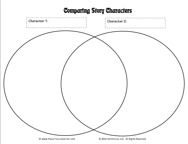 Venn diagram character comparison selol ink venn diagram character comparison cheapraybanclubmaster Gallery