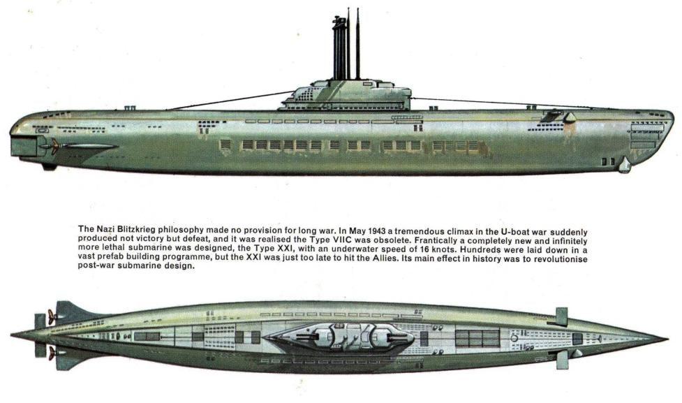 Comparativa del motor para submarinos FM 38-D8-1/8 frente sus principales rivales