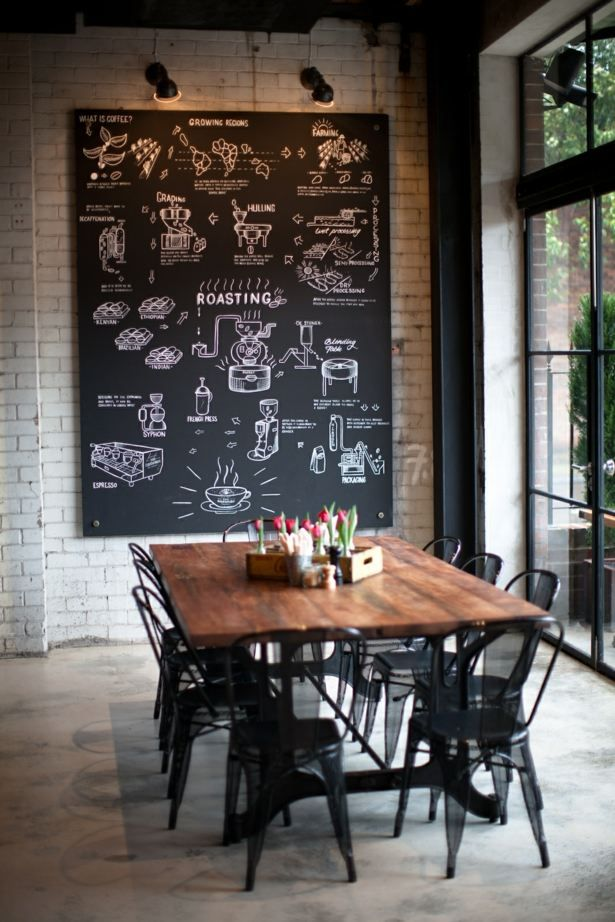 Decoration Cuisine Personnalisee A La Craie Coffee Shop Decor
